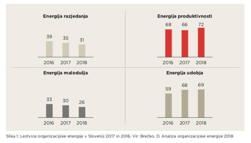 OE-2016-2018-grafi